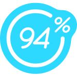 soluciones 94%
